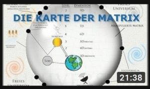 Karte-der-Matrix